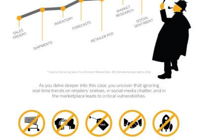 DSM-infographic