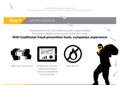 HANA-fraud-infographic