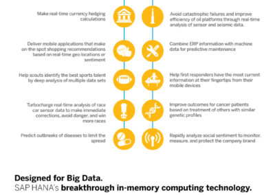 SAP-HANA_big-data