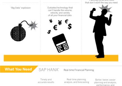 SAP_finance