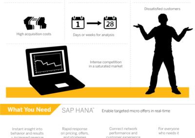 SAP_telco