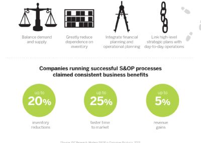 SOP-infographic