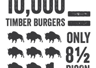 burgers to bison graphic